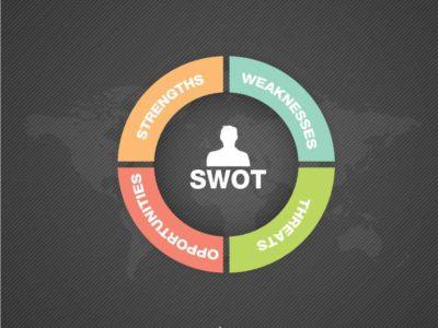 В чем ваша сила SWOTанализ финансов компании