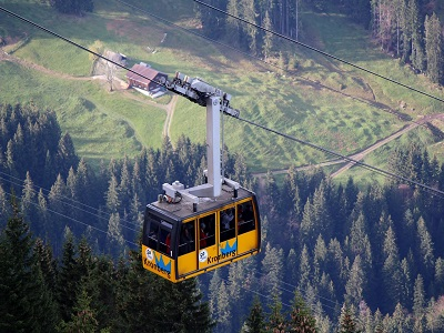 cable-car1