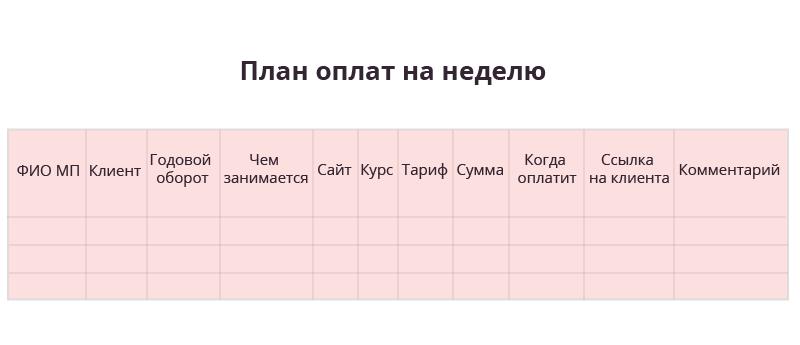 analiz-prodazh