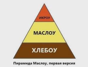 zarabotnaya-plata-menedzherov