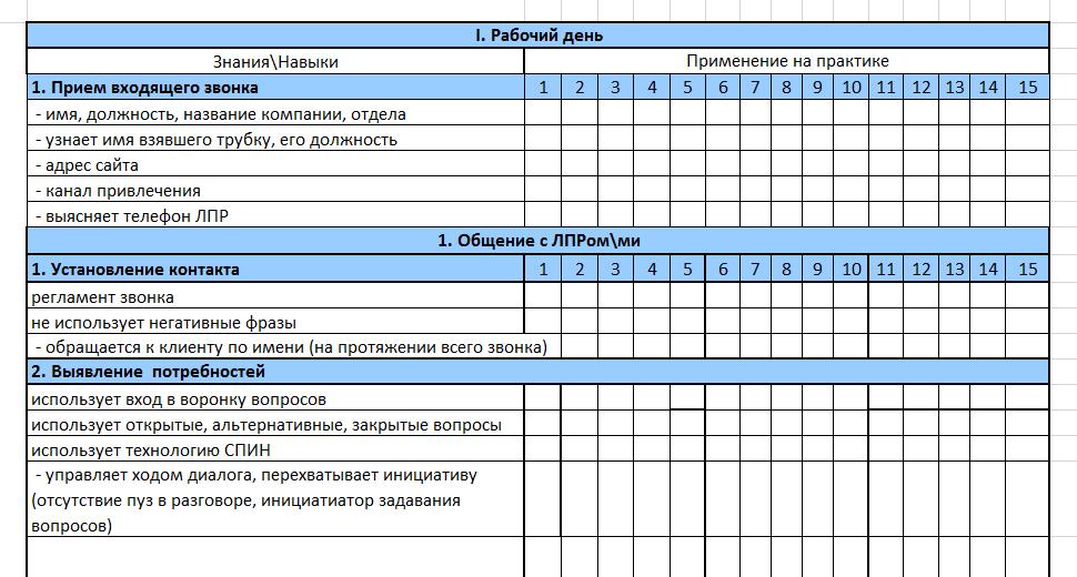 analiz-zvonkov-list-razvitiya