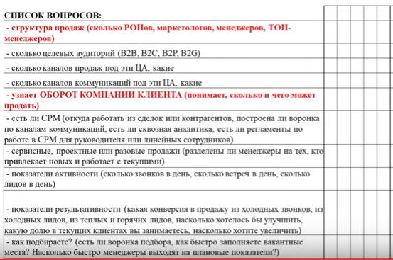povyshenie-kvalifikatsii-menedzherov