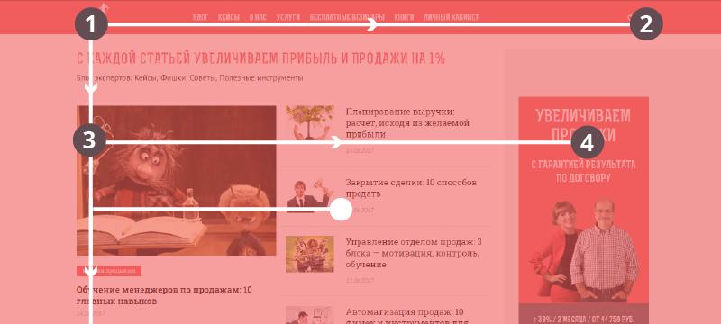 privlechenie-klientov-v-internet-magazin