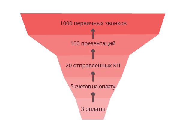 цели в продажах-01